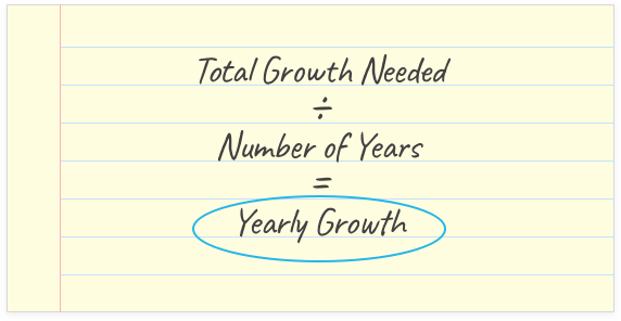 (Total Growth Needed) / (Number of Years) = (Yearly Growth)